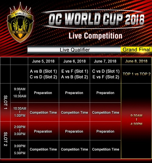 OC World Cup 2018