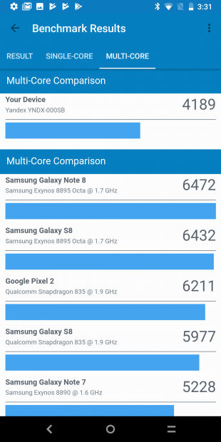 Яндекс.Телефон: Тест Geekbench (multi-core)
